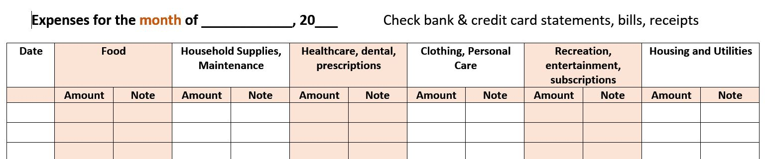 The Monthly Expenses worksheet helps you total up your expenses, so that you can create a realistic spending plan.