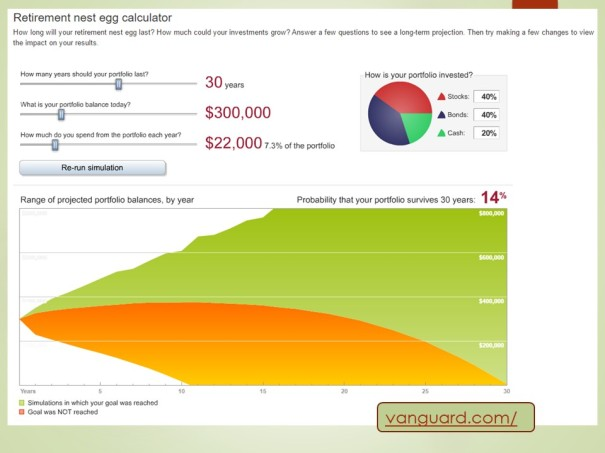 Vanguard Retirement Nest Egg calculator