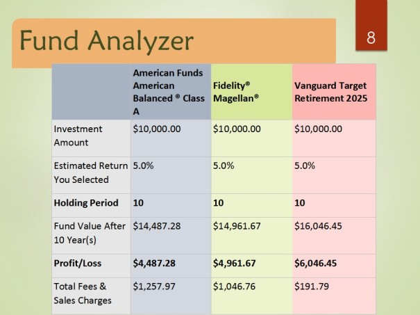 FINRA Fund Analyzer